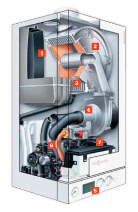 Interior Caldera Viessmann Vitodens 100-W 26 kW a Gas Natural Esquema